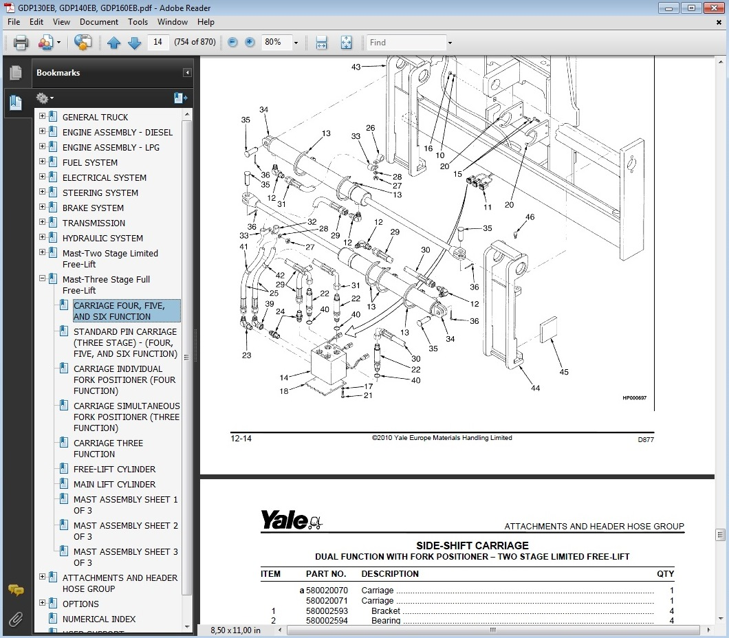 clark forklift wiring schematic images yale forklifts parts list