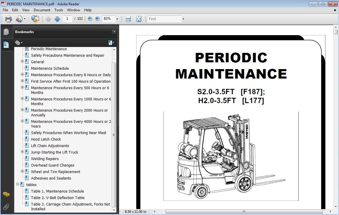 Hyster S40ft S50ft S60ft S70ft S55fts H40ft H50ft H60ft H70ft Service Amp Repair